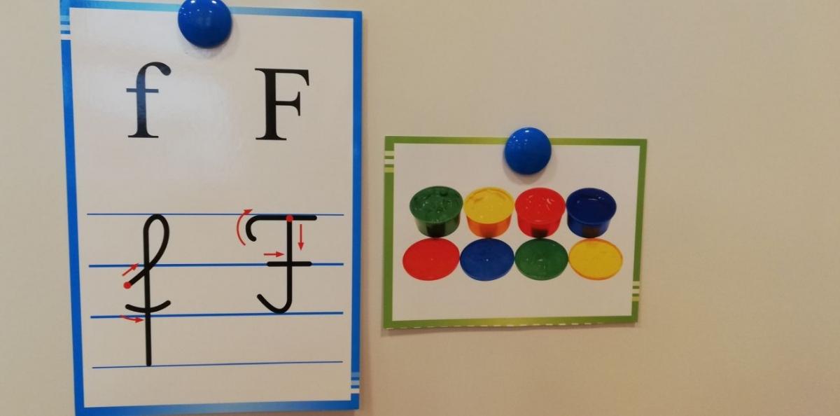 Wprowadzenie litery F